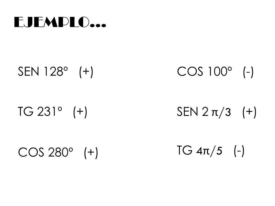 EJEMPLO... SEN 128º (+) TG 231º (+) COS 280º (+) COS 100º (-) SEN 2 π /3 (+) TG 4 π /5 (-)