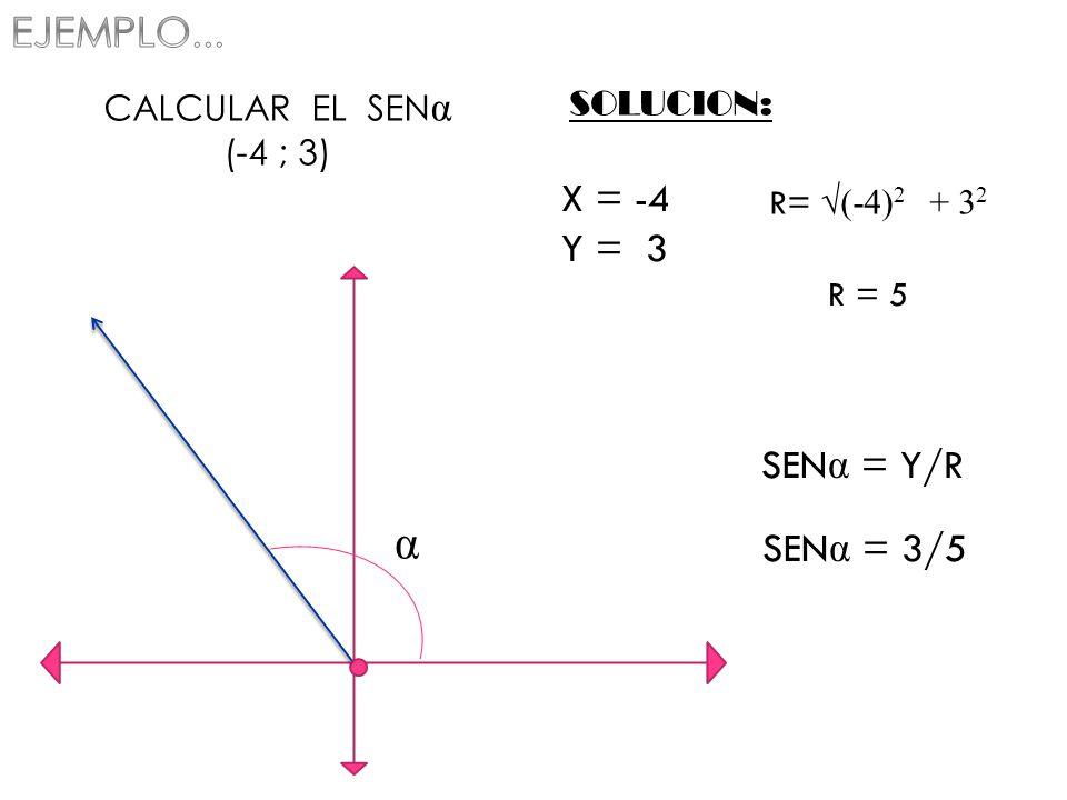 α CALCULAR EL SEN α (-4 ; 3) SOLUCION: X = -4 Y = 3 SEN α = Y/R R= (-4) 2 + 3 2 R = 5 SEN α = 3/5