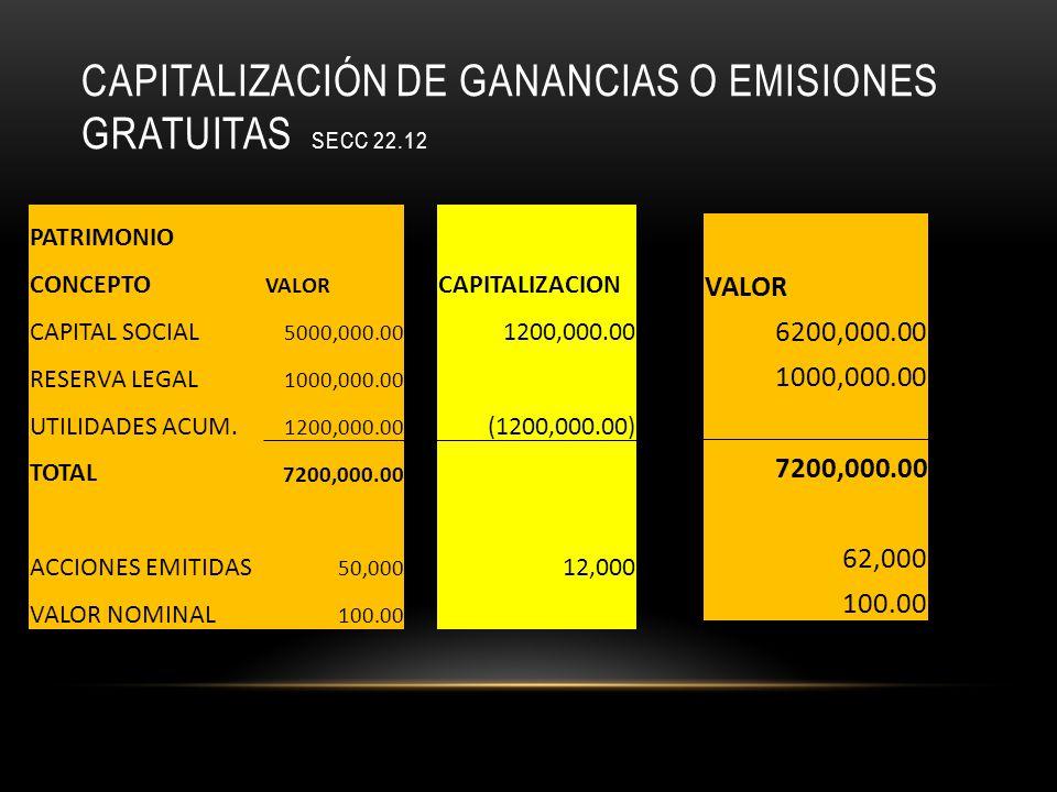 CAPITALIZACIÓN DE GANANCIAS O EMISIONES GRATUITAS SECC 22.12 PATRIMONIO CONCEPTO VALOR CAPITAL SOCIAL 5000,000.00 RESERVA LEGAL 1000,000.00 UTILIDADES