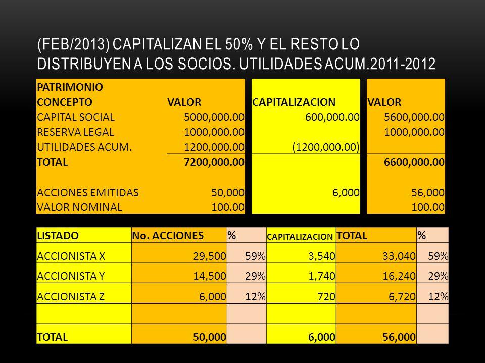 (FEB/2013) CAPITALIZAN EL 50% Y EL RESTO LO DISTRIBUYEN A LOS SOCIOS. UTILIDADES ACUM.2011-2012 PATRIMONIO CONCEPTOVALORCAPITALIZACIONVALOR CAPITAL SO