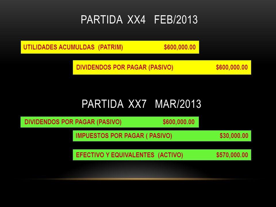 PARTIDA XX4 FEB/2013 UTILIDADES ACUMULDAS (PATRIM) $600,000.00 DIVIDENDOS POR PAGAR (PASIVO) $600,000.00 PARTIDA XX7 MAR/2013 EFECTIVO Y EQUIVALENTES