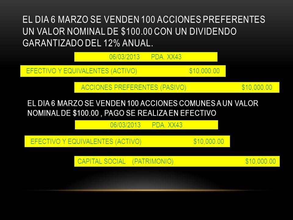 EL DIA 6 MARZO SE VENDEN 100 ACCIONES PREFERENTES UN VALOR NOMINAL DE $100.00 CON UN DIVIDENDO GARANTIZADO DEL 12% ANUAL. 06/03/2013 PDA. XX43 ACCIONE