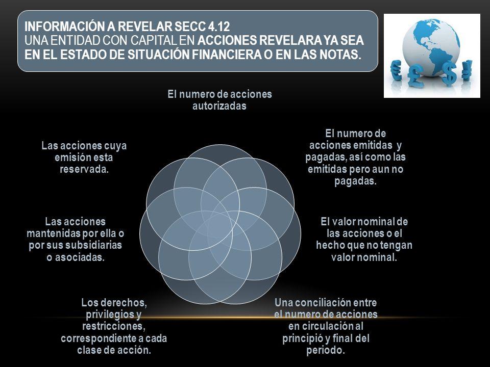 INFORMACIÓN A REVELAR SECC 4.12 UNA ENTIDAD CON CAPITAL EN ACCIONES REVELARA YA SEA EN EL ESTADO DE SITUACIÓN FINANCIERA O EN LAS NOTAS. El numero de