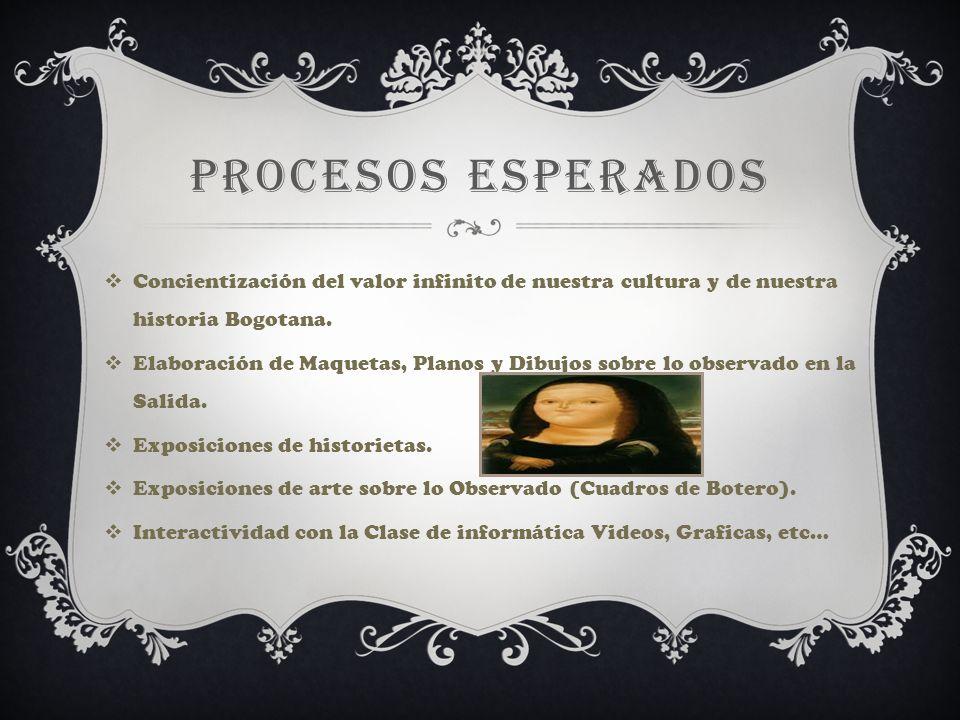 SITIOS VISITADOS EL GOCE DE LA CANDELARIA I.E.D. ANTONIO VILLAVICENCIO