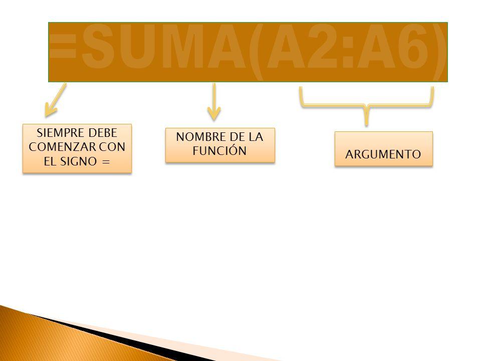 SIEMPRE DEBE COMENZAR CON EL SIGNO = NOMBRE DE LA FUNCIÓN NOMBRE DE LA FUNCIÓN ARGUMENTO