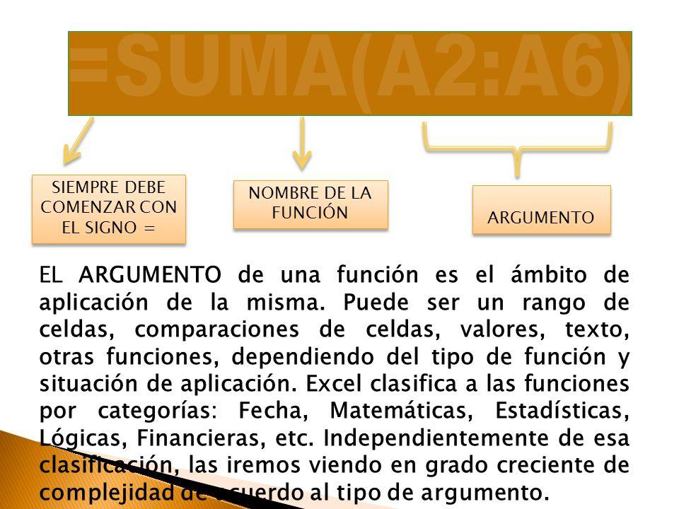 SIEMPRE DEBE COMENZAR CON EL SIGNO = NOMBRE DE LA FUNCIÓN NOMBRE DE LA FUNCIÓN ARGUMENTO EL ARGUMENTO de una función es el ámbito de aplicación de la misma.