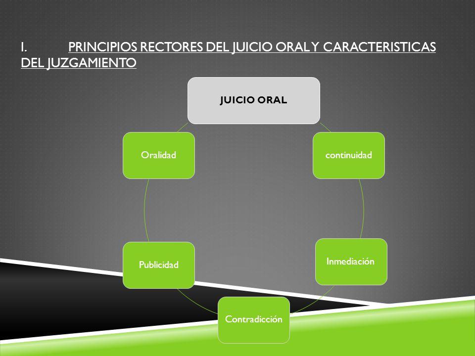 I. I.PRINCIPIOS RECTORES DEL JUICIO ORAL Y CARACTERISTICAS DEL JUZGAMIENTO JUICIO ORALcontinuidadInmediaciónContradicciónPublicidadOralidad