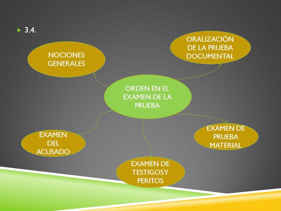 3.4. ORDEN EN EL EXAMEN DE LA PRUEBA ORALIZACIÓN DE LA PRUEBA DOCUMENTAL EXAMEN DEL ACUSADO NOCIONES GENERALES EXAMEN DE PRUEBA MATERIAL EXAMEN DE TES