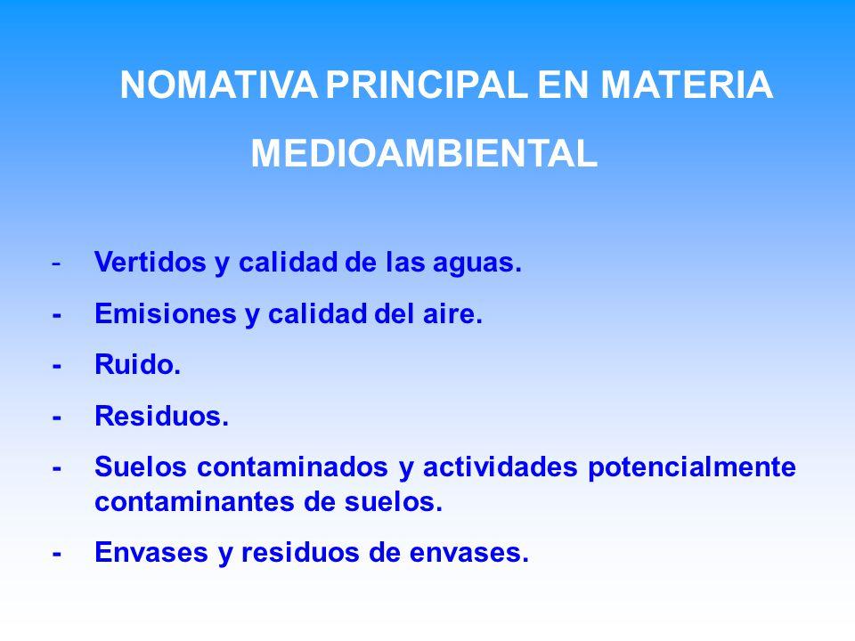 NOMATIVA PRINCIPAL EN MATERIA MEDIOAMBIENTAL -Vertidos y calidad de las aguas. -Emisiones y calidad del aire. -Ruido. -Residuos. -Suelos contaminados