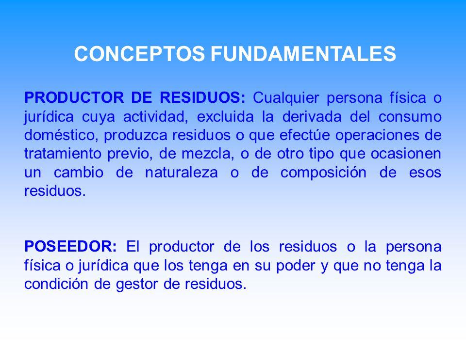 PRODUCTOR DE RESIDUOS: Cualquier persona física o jurídica cuya actividad, excluida la derivada del consumo doméstico, produzca residuos o que efectúe