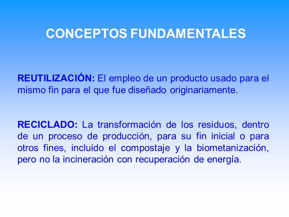 REUTILIZACIÓN: El empleo de un producto usado para el mismo fin para el que fue diseñado originariamente. RECICLADO: La transformación de los residuos