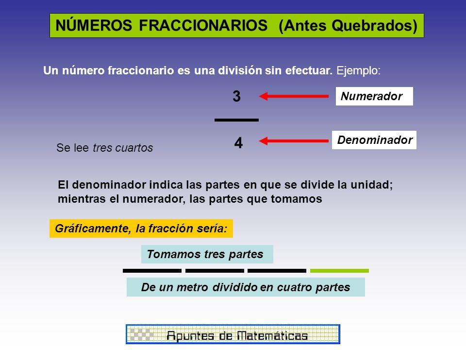 NÚMEROS FRACCIONARIOS (Antes Quebrados) 3 4 Numerador Denominador Se lee tres cuartos El denominador indica las partes en que se divide la unidad; mientras el numerador, las partes que tomamos Gráficamente, la fracción sería: De un metro dividido en cuatro partes Tomamos tres partes Un número fraccionario es una división sin efectuar.