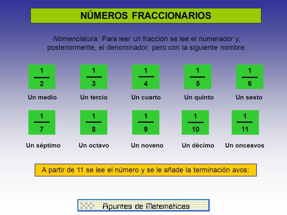 1212 NÚMEROS FRACCIONARIOS Nomenclatura: Para leer un fracción se lee el numerador y, posteriormente, el denominador, pero con la siguiente nombre: A