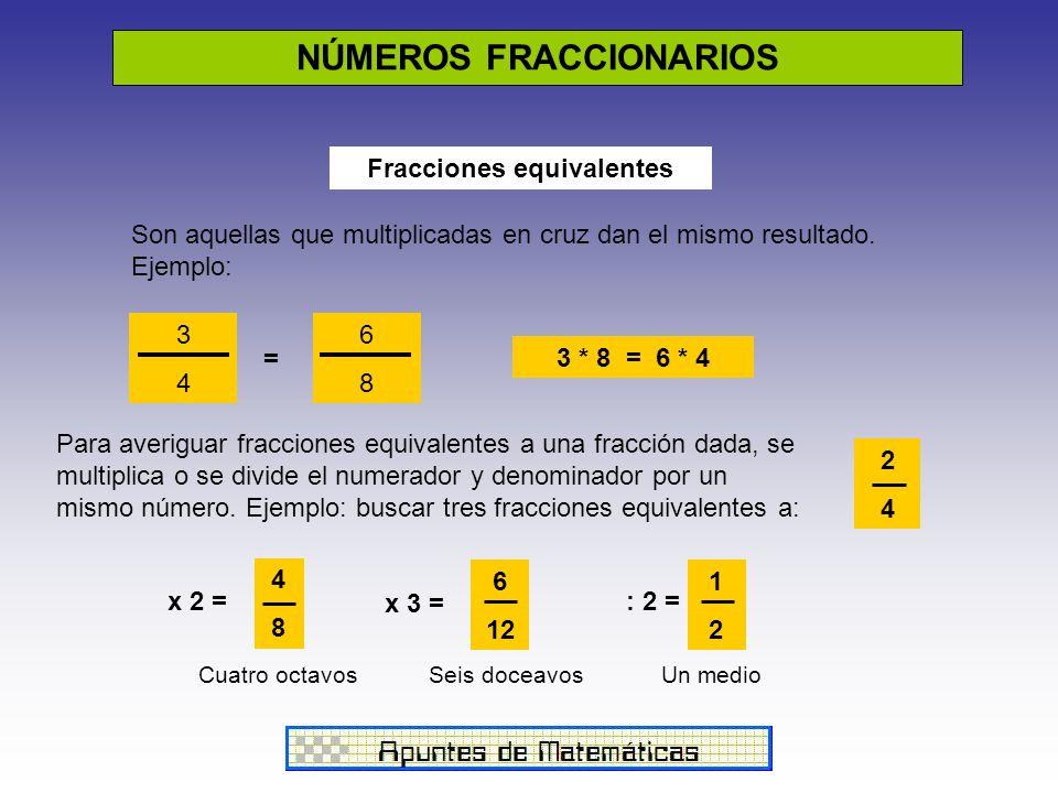 6 12 2424 NÚMEROS FRACCIONARIOS Fracciones equivalentes Son aquellas que multiplicadas en cruz dan el mismo resultado. Ejemplo: 3434 6868 3 * 8 = 6 *