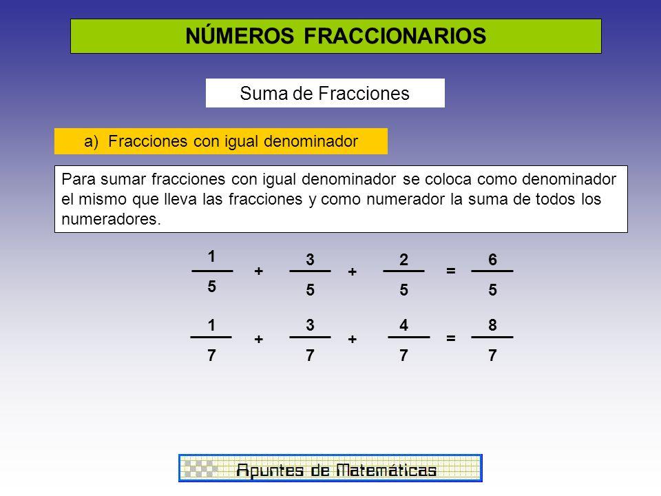NÚMEROS FRACCIONARIOS Para sumar fracciones con igual denominador se coloca como denominador el mismo que lleva las fracciones y como numerador la suma de todos los numeradores.