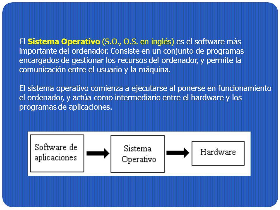 El Sistema Operativo (S.O., O.S. en inglés) es el software más importante del ordenador. Consiste en un conjunto de programas encargados de gestionar