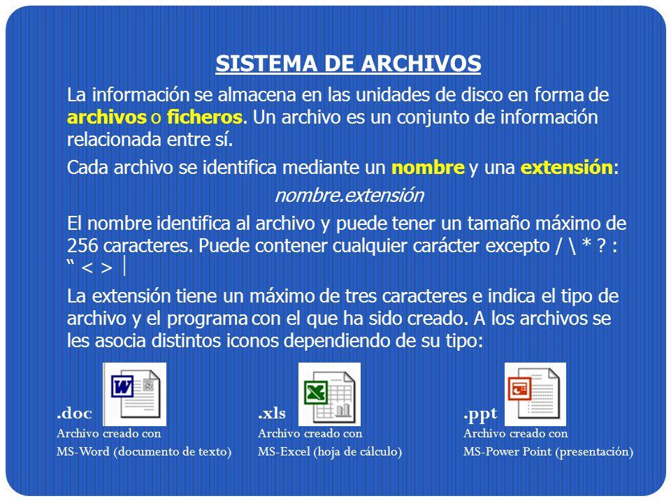 SISTEMA DE ARCHIVOS La información se almacena en las unidades de disco en forma de archivos o ficheros. Un archivo es un conjunto de información rela
