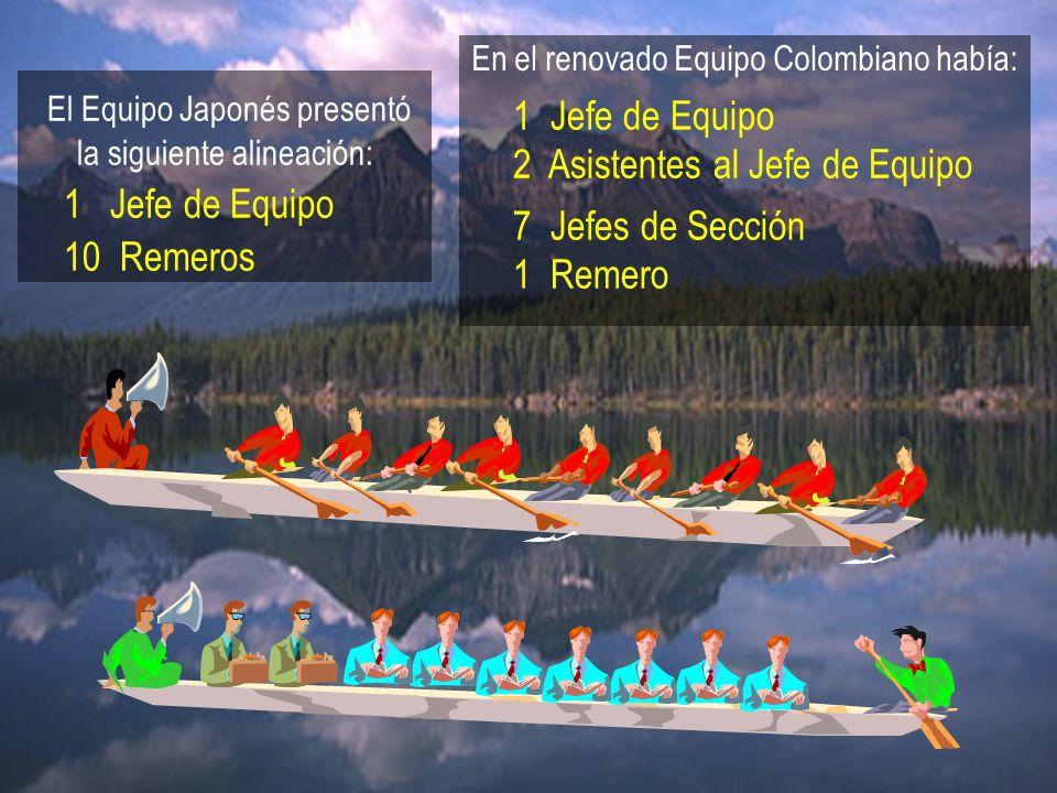 En el renovado Equipo Colombiano había: 1 Remero 7 Jefes de Sección 2 Asistentes al Jefe de Equipo 1 Jefe de Equipo El Equipo Japonés presentó la siguiente alineación: 1 Jefe de Equipo 10 Remeros