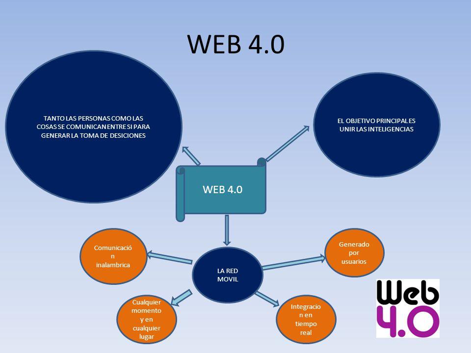 WEB 4.0 EL OBJETIVO PRINCIPAL ES UNIR LAS INTELIGENCIAS LA RED MOVIL Cualquier momento y en cualquier lugar Integracio n en tiempo real Generado por u
