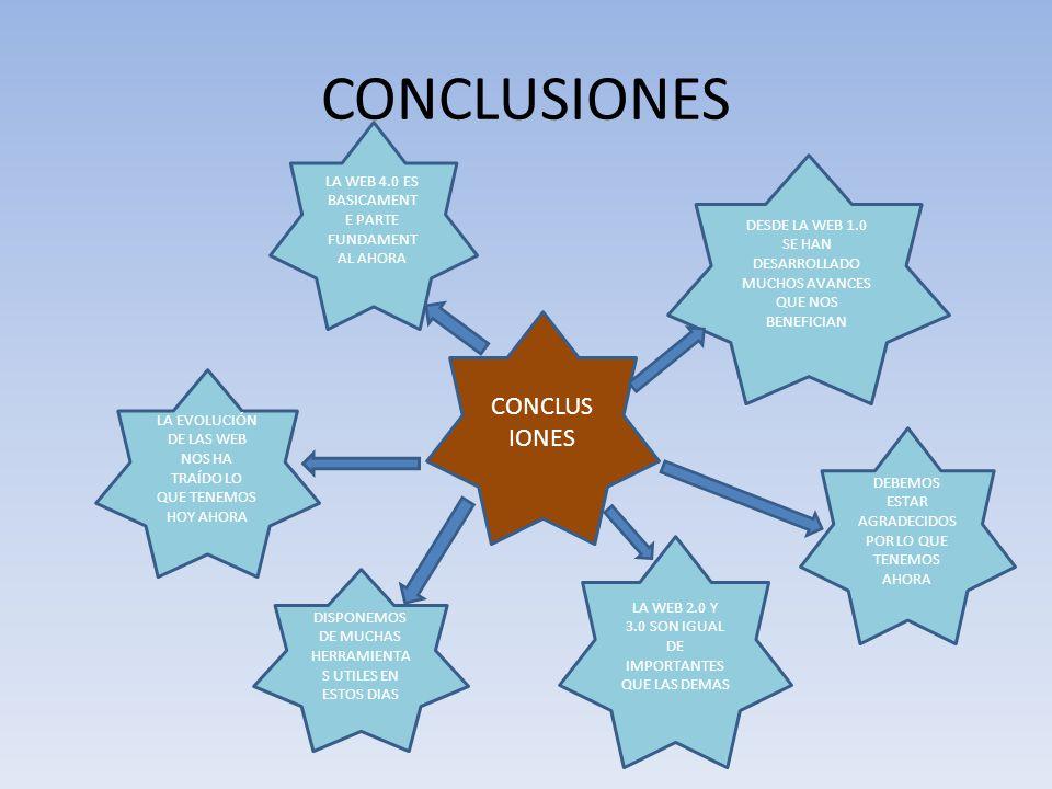 CONCLUSIONES LA EVOLUCIÓN DE LAS WEB NOS HA TRAÍDO LO QUE TENEMOS HOY AHORA DISPONEMOS DE MUCHAS HERRAMIENTA S UTILES EN ESTOS DIAS LA WEB 2.0 Y 3.0 S