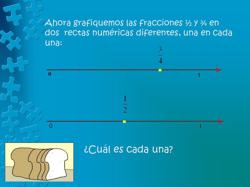 Ahora grafiquemos las fracciones ½ y ¾ en dos rectas numéricas diferentes, una en cada una: ¿Cuál es cada una?
