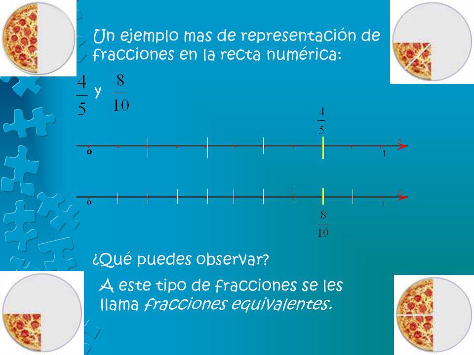Un ejemplo mas de representación de fracciones en la recta numérica: y ¿Qué puedes observar? A este tipo de fracciones se les llama fracciones equival