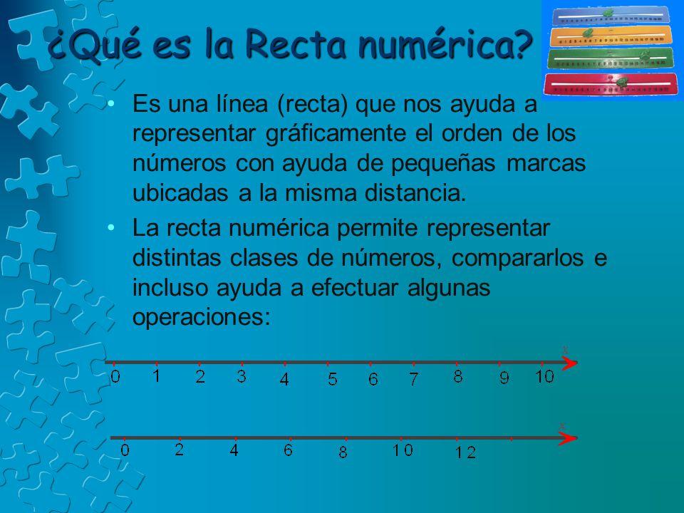 ¿Qué es la Recta numérica? Es una línea (recta) que nos ayuda a representar gráficamente el orden de los números con ayuda de pequeñas marcas ubicadas