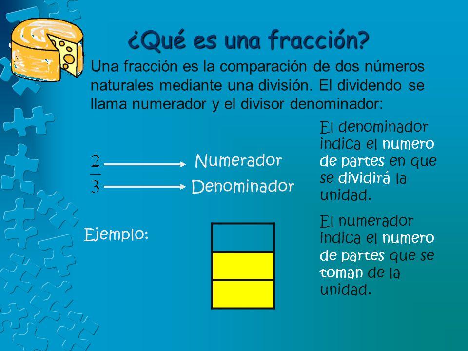 ¿Qué es una fracción? Una fracción es la comparación de dos números naturales mediante una división. El dividendo se llama numerador y el divisor deno