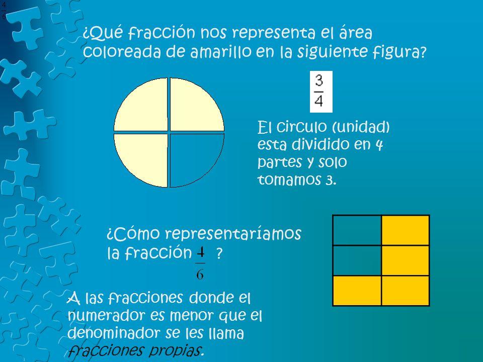 ¿Qué fracción nos representa el área coloreada de amarillo en la siguiente figura? El circulo (unidad) esta dividido en 4 partes y solo tomamos 3. A l