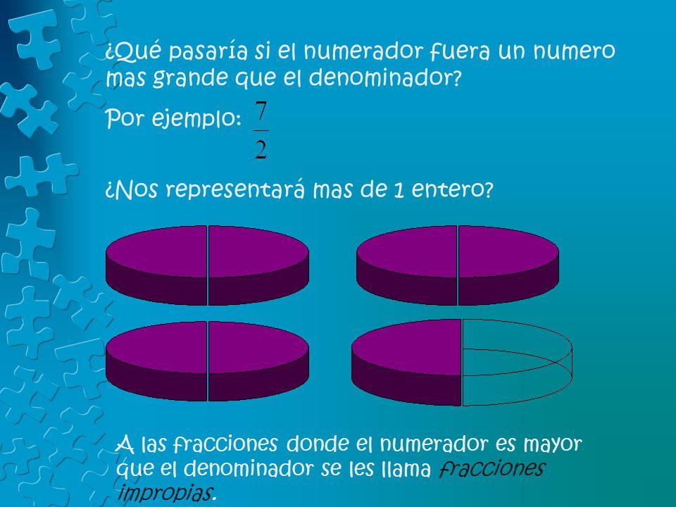 ¿Qué pasaría si el numerador fuera un numero mas grande que el denominador? Por ejemplo: ¿Nos representará mas de 1 entero? A las fracciones donde el