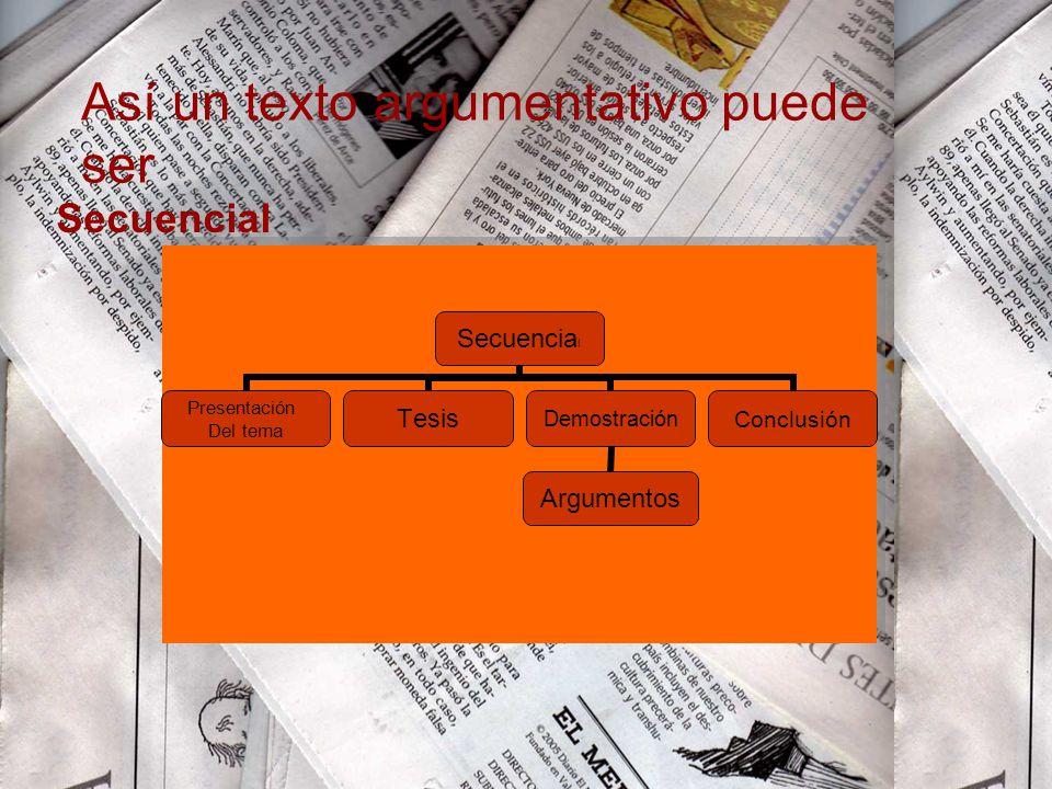 Así un texto argumentativo puede ser Secuencial Presentación Del tema TesisDemostración Argumentos Conclusión