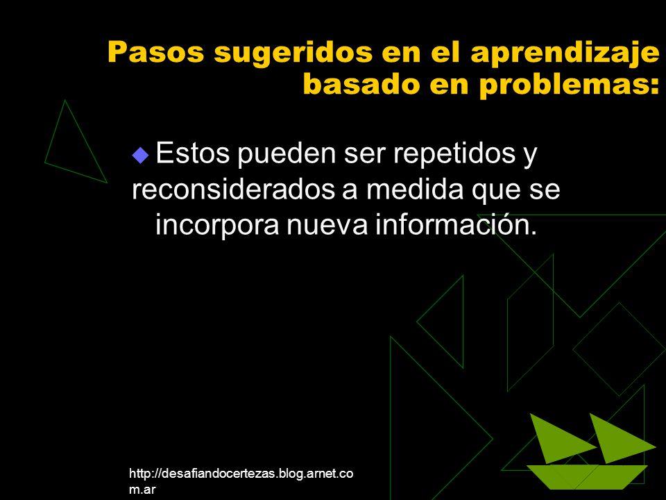 http://desafiandocertezas.blog.arnet.co m.ar Pasos sugeridos en el aprendizaje basado en problemas: Estos pueden ser repetidos y reconsiderados a medi