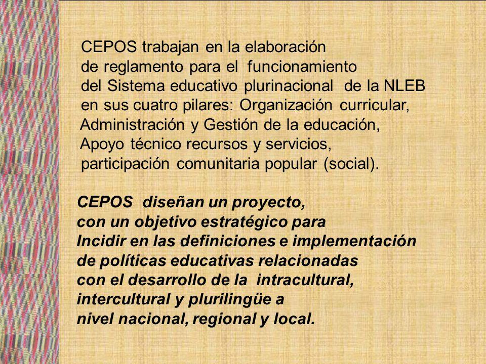 Se organiza el bloque educativo indígena con la represtación de las organizaciones matrices CONAMAQ, CSUTCB, CIDOB, CSCB, FNMCB-BS, CON EL SIGUIENTE PROPOSITO.