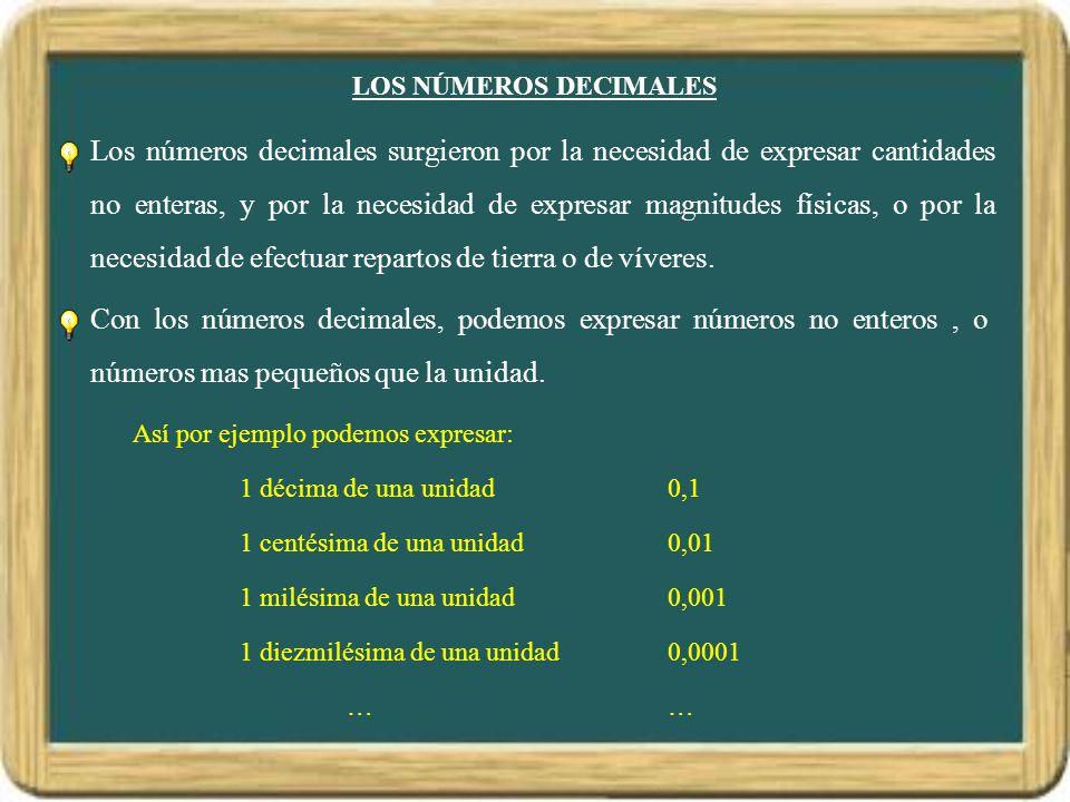 Los números decimales surgieron por la necesidad de expresar cantidades no enteras, y por la necesidad de expresar magnitudes físicas, o por la necesidad de efectuar repartos de tierra o de víveres.