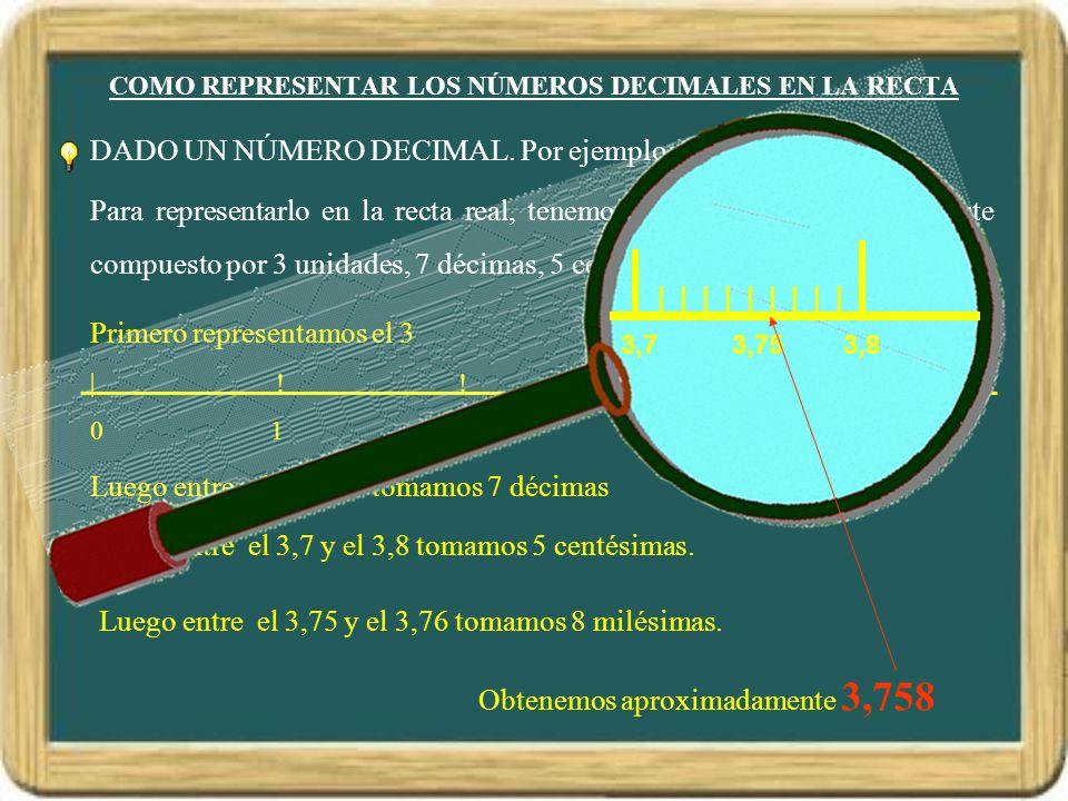 COMO REPRESENTAR LOS NÚMEROS DECIMALES EN LA RECTA DADO UN NÚMERO DECIMAL. Por ejemplo: 3,758 Para representarlo en la recta real, tenemos que tener e