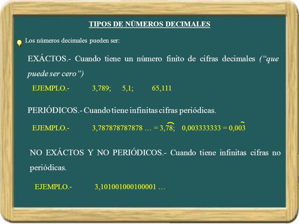 TIPOS DE NÚMEROS DECIMALES Los números decimales pueden ser: EXÁCTOS.- Cuando tiene un número finito de cifras decimales (que puede ser cero) EJEMPLO.- 3,789; 5,1; 65,111 PERIÓDICOS.- Cuando tiene infinitas cifras periódicas.