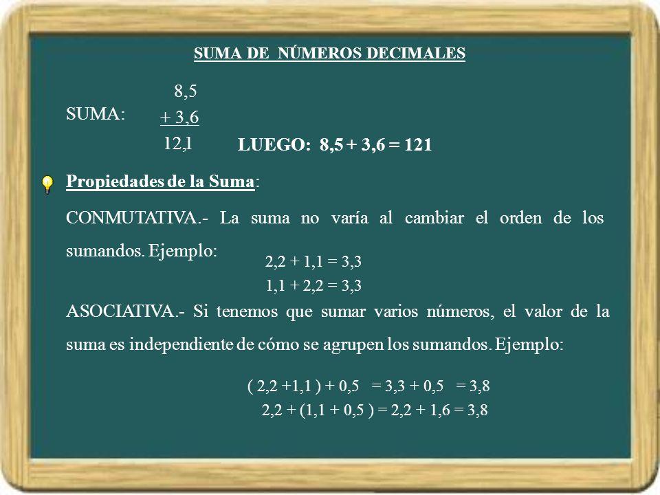 SUMA DE NÚMEROS DECIMALES SUMA: 8,5 + 3,6 1 12, LUEGO: 8,5 + 3,6 = 121 Propiedades de la Suma: CONMUTATIVA.- La suma no varía al cambiar el orden de los sumandos.