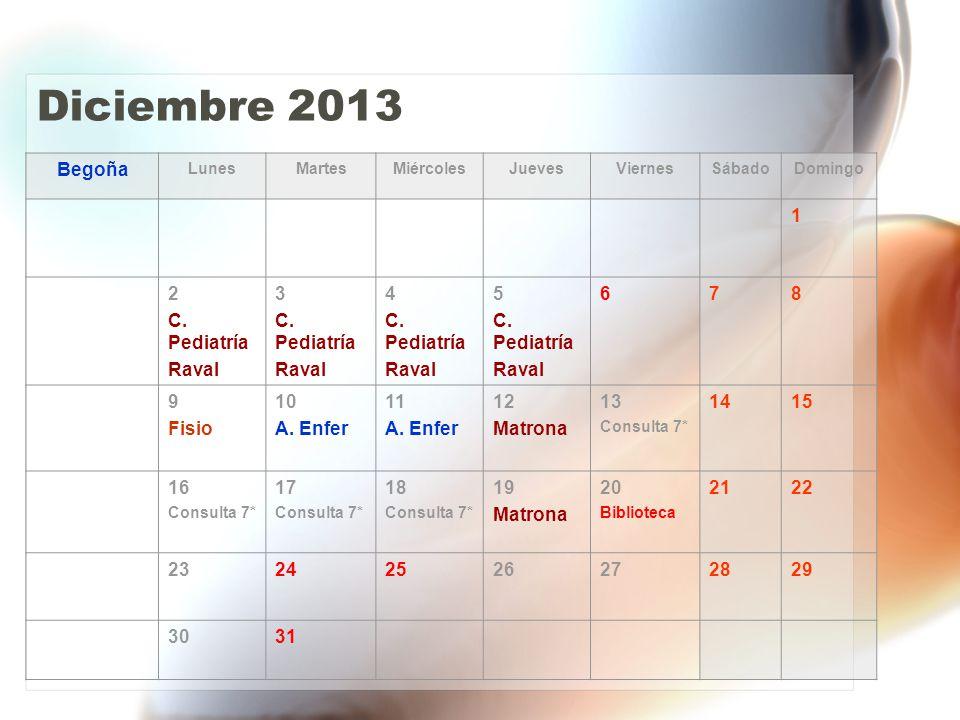 Diciembre 2013 Begoña LunesMartesMiércolesJuevesViernesSábadoDomingo 1 2 C.
