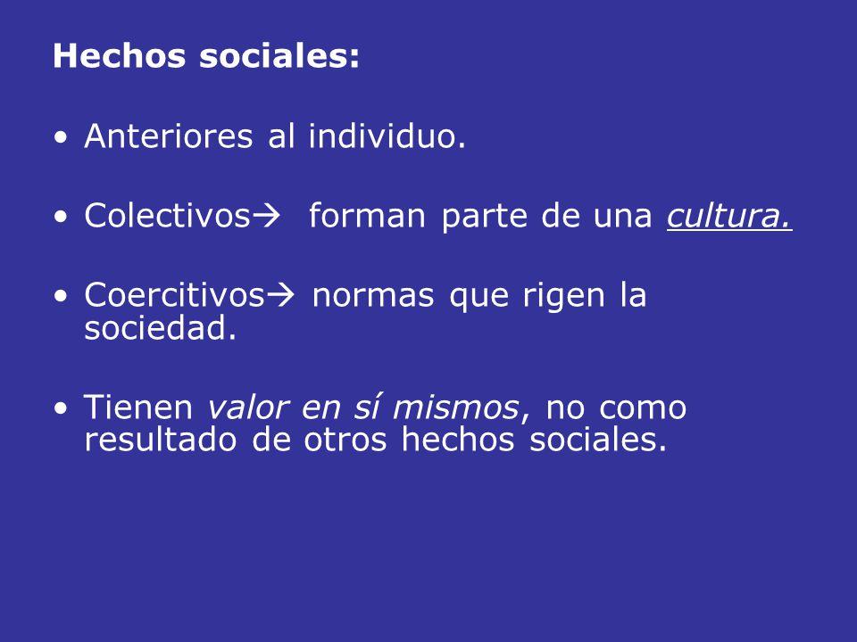 Hechos sociales: Anteriores al individuo. Colectivos forman parte de una cultura. Coercitivos normas que rigen la sociedad. Tienen valor en sí mismos,