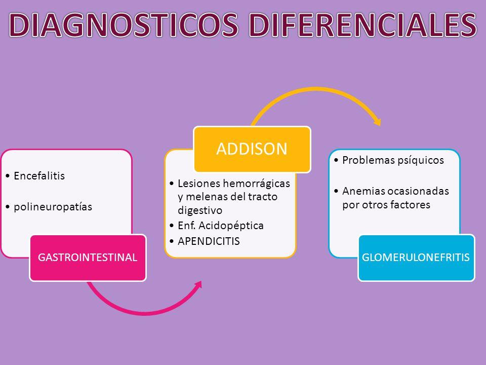 Encefalitis polineuropatías GASTROINTESTINAL Lesiones hemorrágicas y melenas del tracto digestivo Enf. Acidopéptica APENDICITIS ADDISON Problemas psíq