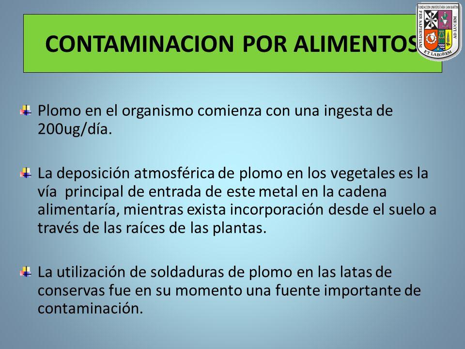 CONTAMINACION POR ALIMENTOS Plomo en el organismo comienza con una ingesta de 200ug/día. La deposición atmosférica de plomo en los vegetales es la vía