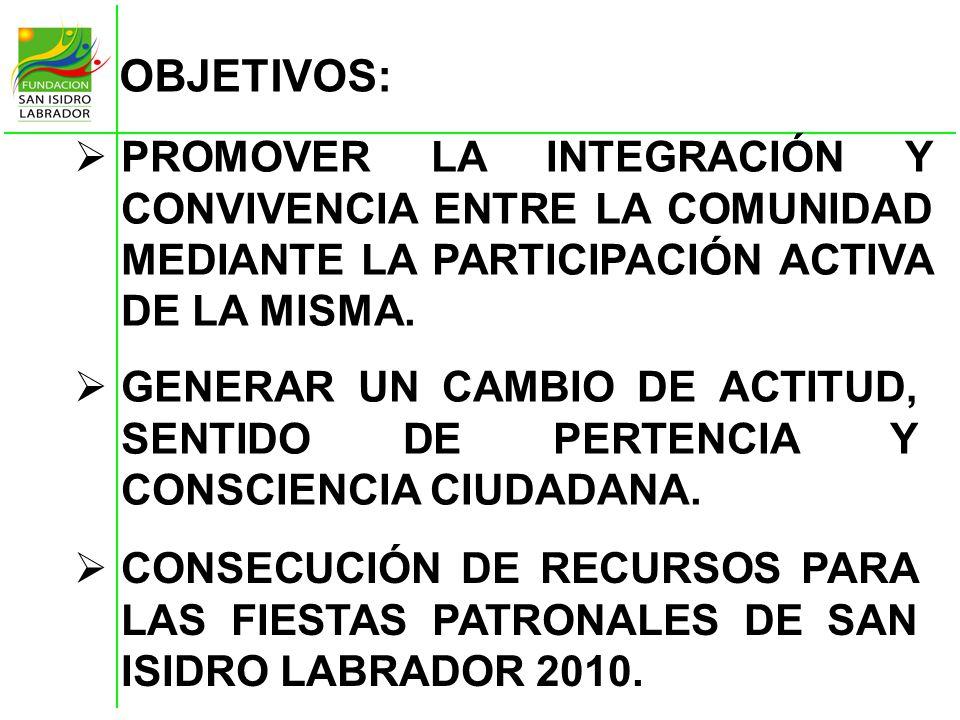 OBJETIVOS: PROMOVER LA INTEGRACIÓN Y CONVIVENCIA ENTRE LA COMUNIDAD MEDIANTE LA PARTICIPACIÓN ACTIVA DE LA MISMA. CONSECUCIÓN DE RECURSOS PARA LAS FIE