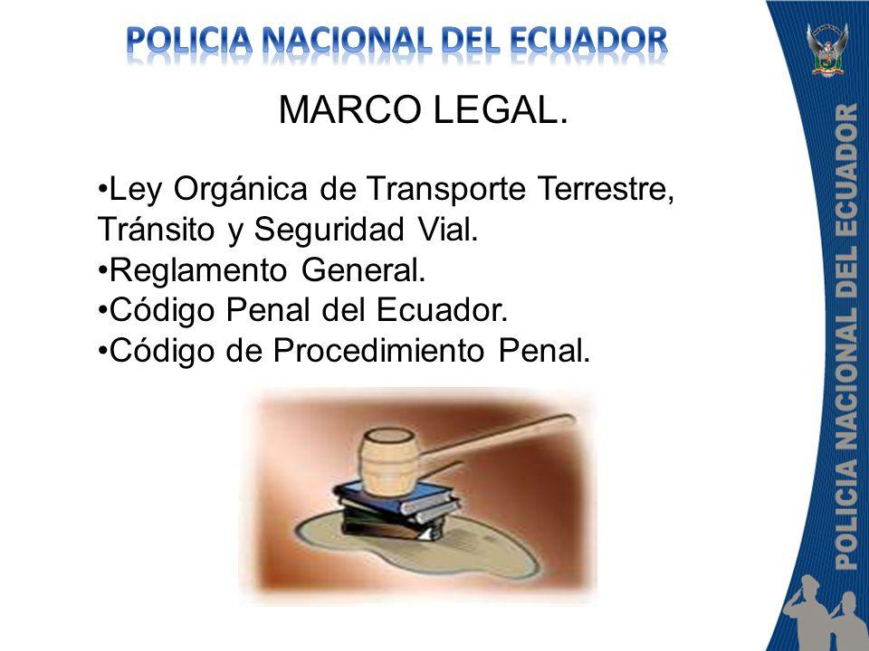MARCO LEGAL. Ley Orgánica de Transporte Terrestre, Tránsito y Seguridad Vial. Reglamento General. Código Penal del Ecuador. Código de Procedimiento Pe