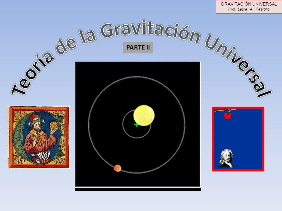 PARTE II GRAVITACIÓN UNIVERSAL Prof. Laura A. Past ore