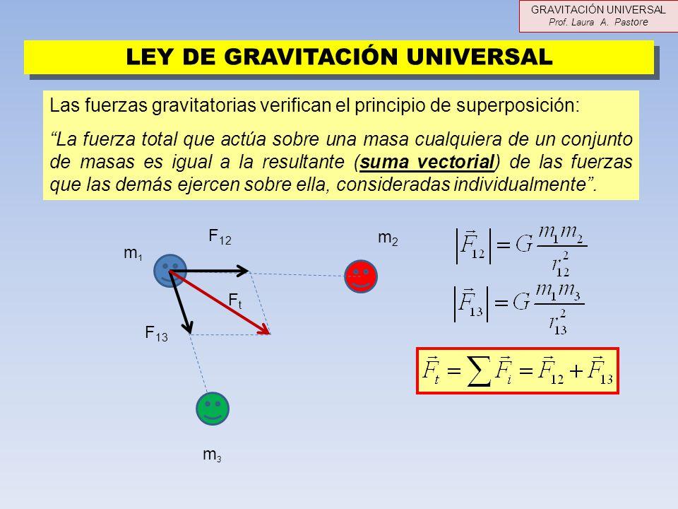 LEY DE GRAVITACIÓN UNIVERSAL Las fuerzas gravitatorias verifican el principio de superposición: La fuerza total que actúa sobre una masa cualquiera de