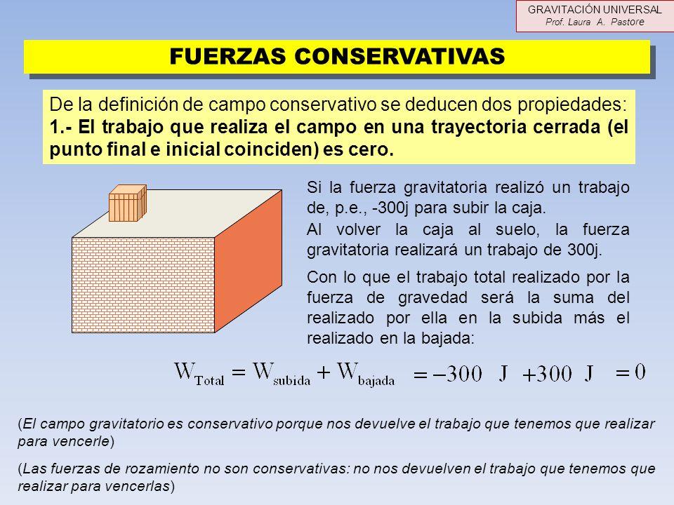 FUERZAS CONSERVATIVAS De la definición de campo conservativo se deducen dos propiedades: 1.- El trabajo que realiza el campo en una trayectoria cerrad
