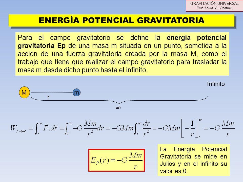 ENERGÍA POTENCIAL GRAVITATORIA Para el campo gravitatorio se define la energía potencial gravitatoria Ep de una masa m situada en un punto, sometida a