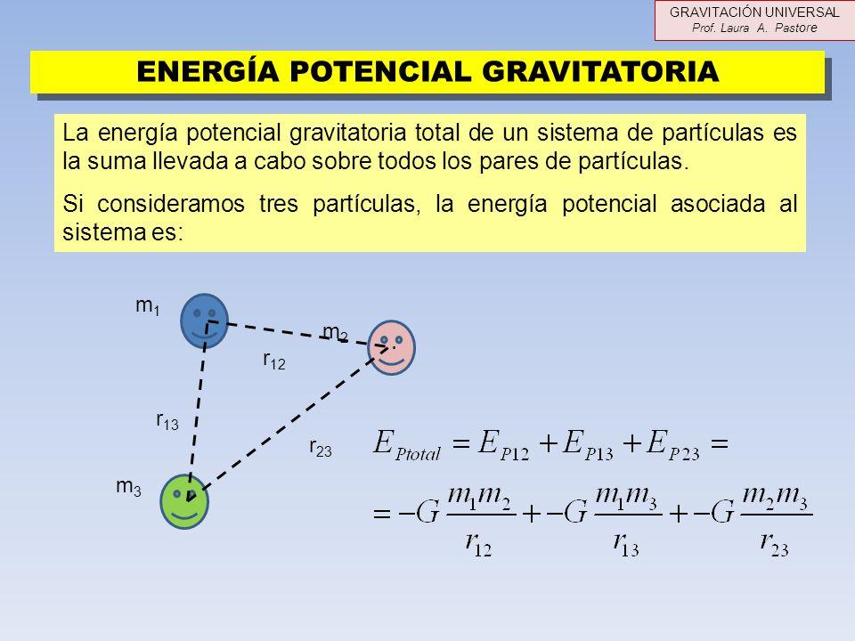 ENERGÍA POTENCIAL GRAVITATORIA La energía potencial gravitatoria total de un sistema de partículas es la suma llevada a cabo sobre todos los pares de