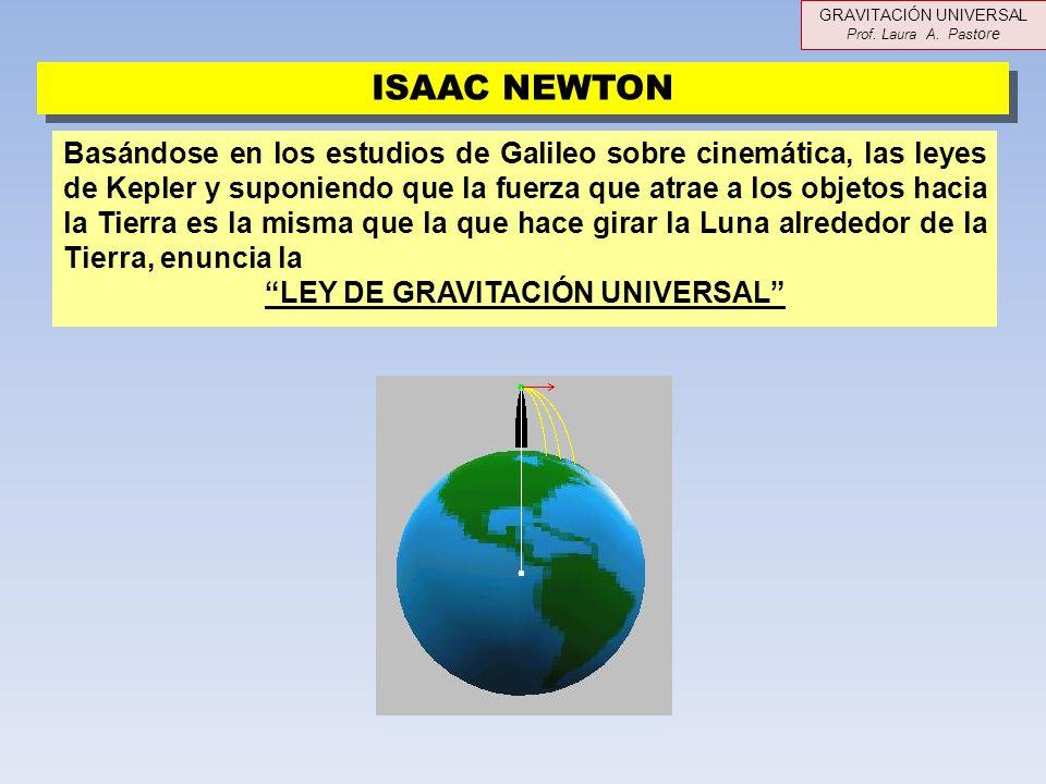 Basándose en los estudios de Galileo sobre cinemática, las leyes de Kepler y suponiendo que la fuerza que atrae a los objetos hacia la Tierra es la mi