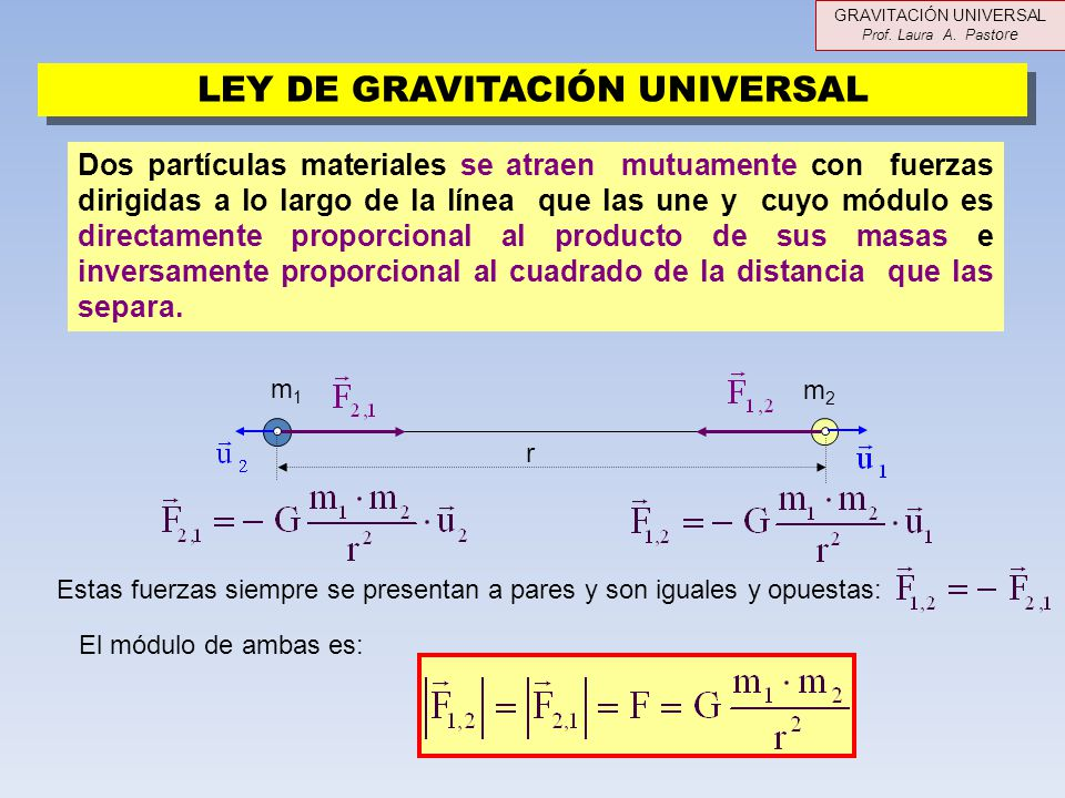 LEY DE GRAVITACIÓN UNIVERSAL La constante de proporcionalidad G recibe el nombre de constante de gravitación universal Su valor es independiente del medio que rodea a las masas y es el mismo para cualquier pareja de masas del universo.